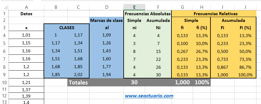 Estadistica Descriptiva Datos Agrupados E Histograma Con Excel